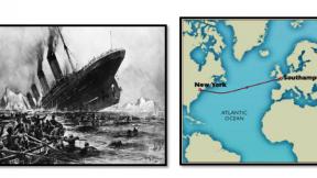 """""""Titanik Battı, Sıra İngiltere'de"""""""